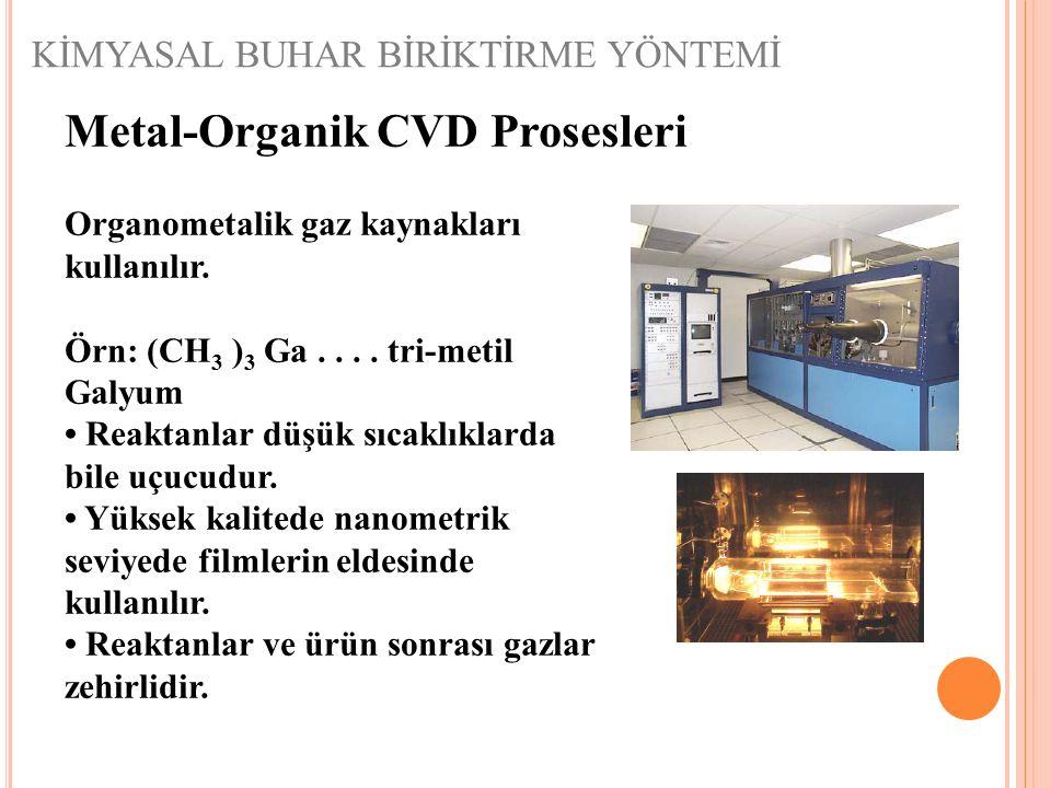 KİMYASAL BUHAR BİRİKTİRME YÖNTEMİ Metal-Organik CVD Prosesleri Organometalik gaz kaynakları kullanılır. Örn: (CH 3 ) 3 Ga.... tri-metil Galyum Reaktan