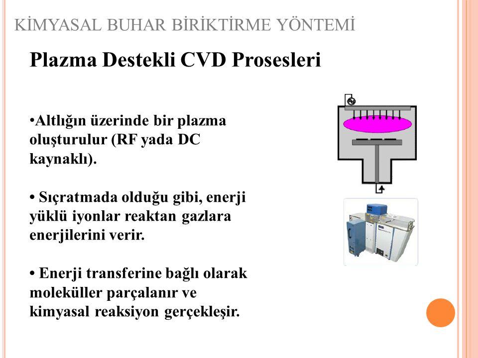 KİMYASAL BUHAR BİRİKTİRME YÖNTEMİ Plazma Destekli CVD Prosesleri Altlığın üzerinde bir plazma oluşturulur (RF yada DC kaynaklı). Sıçratmada olduğu gib