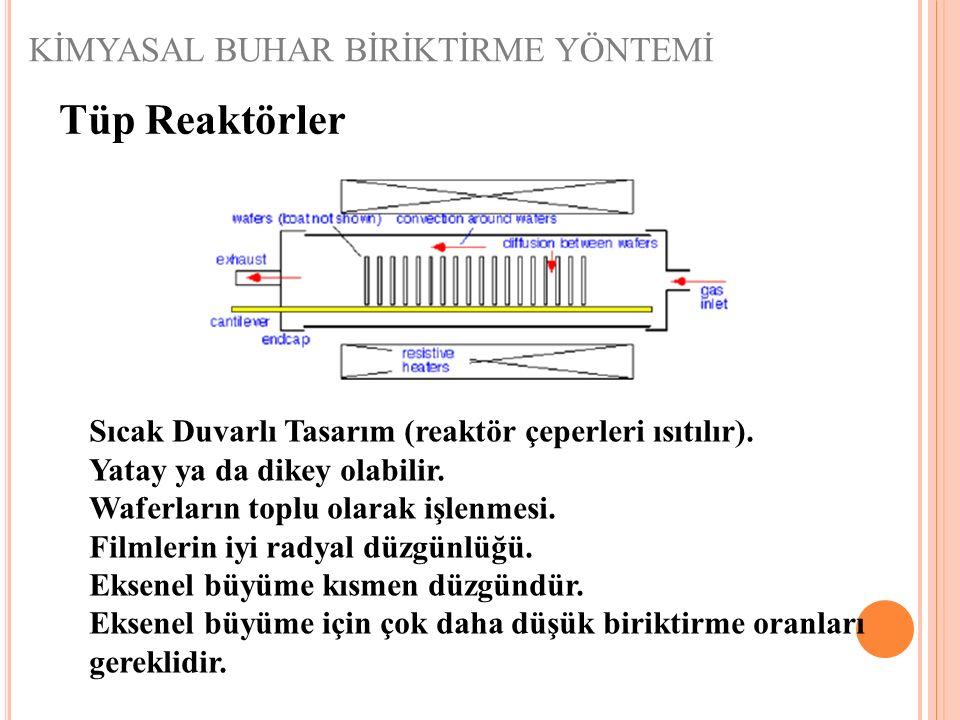 KİMYASAL BUHAR BİRİKTİRME YÖNTEMİ Tüp Reaktörler Sıcak Duvarlı Tasarım (reaktör çeperleri ısıtılır). Yatay ya da dikey olabilir. Waferların toplu olar