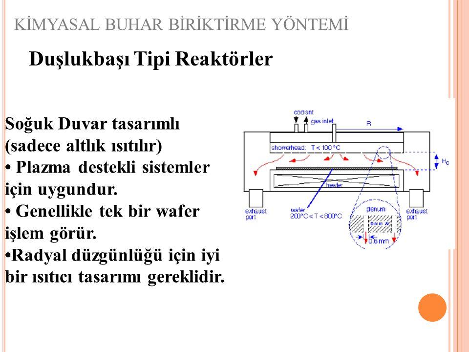 KİMYASAL BUHAR BİRİKTİRME YÖNTEMİ Duşlukbaşı Tipi Reaktörler Soğuk Duvar tasarımlı (sadece altlık ısıtılır) Plazma destekli sistemler için uygundur.