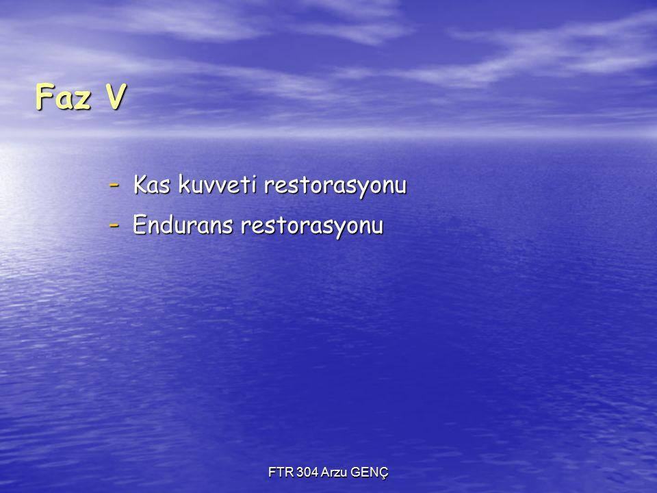 FTR 304 Arzu GENÇ Faz V - Kas kuvveti restorasyonu - Endurans restorasyonu
