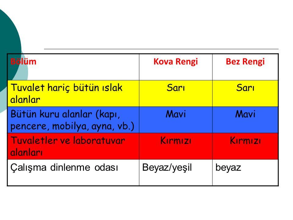 BölümKova RengiBez Rengi Tuvalet hariç bütün ıslak alanlar Sarı Bütün kuru alanlar (kapı, pencere, mobilya, ayna, vb.) Mavi Tuvaletler ve laboratuvar alanları Kırmızı Çalışma dinlenme odasıBeyaz/yeşilbeyaz