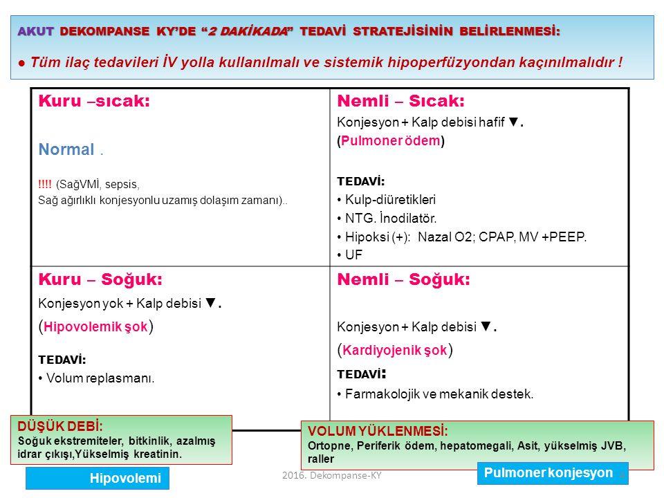 SİSTOLİK DİSFONKSİYON (EF <0.40) STANDARTLAR: Pozisyon, Oksijen/CPAP Morfin İV.