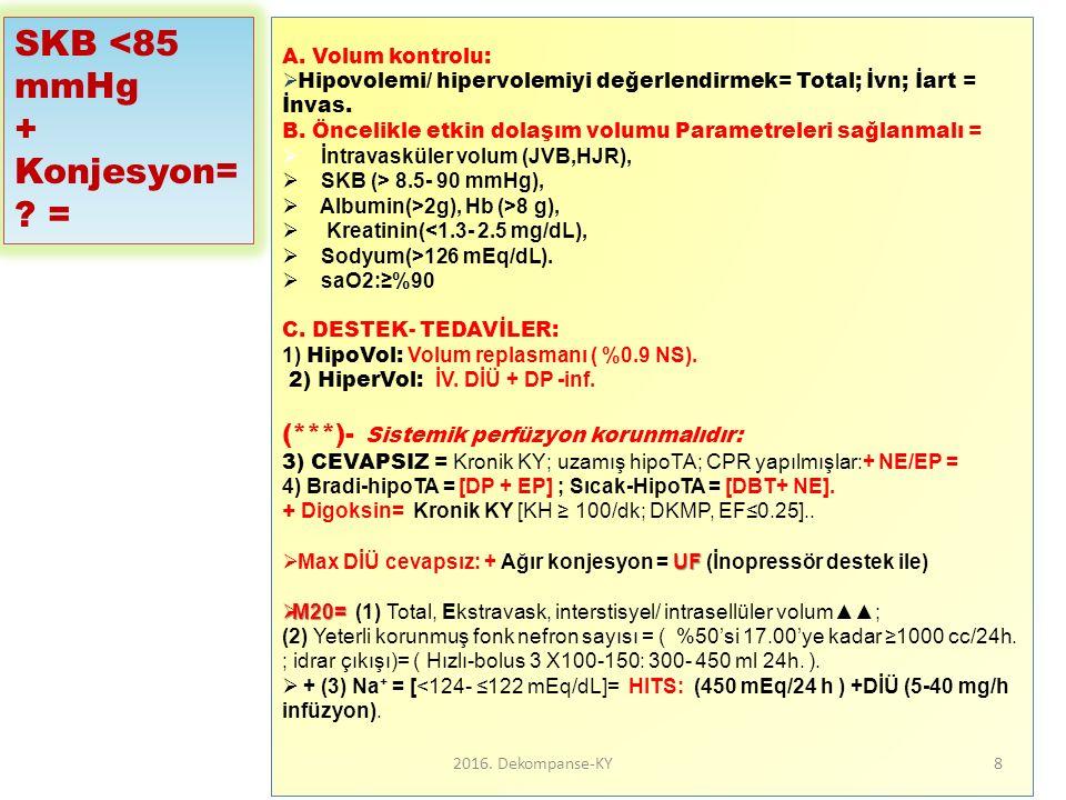 SKB <85 mmHg + Konjesyon= . = A.