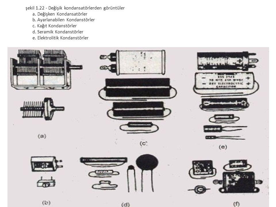 şekil 1.22 - Değişik kondansatörlerden görüntüler a.