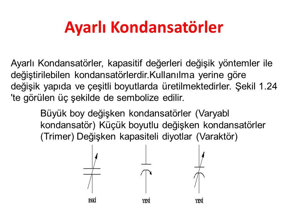Ayarlı Kondansatörler Ayarlı Kondansatörler, kapasitif değerleri değişik yöntemler ile değiştirilebilen kondansatörlerdir.Kullanılma yerine göre değişik yapıda ve çeşitli boyutlarda üretilmektedirler.