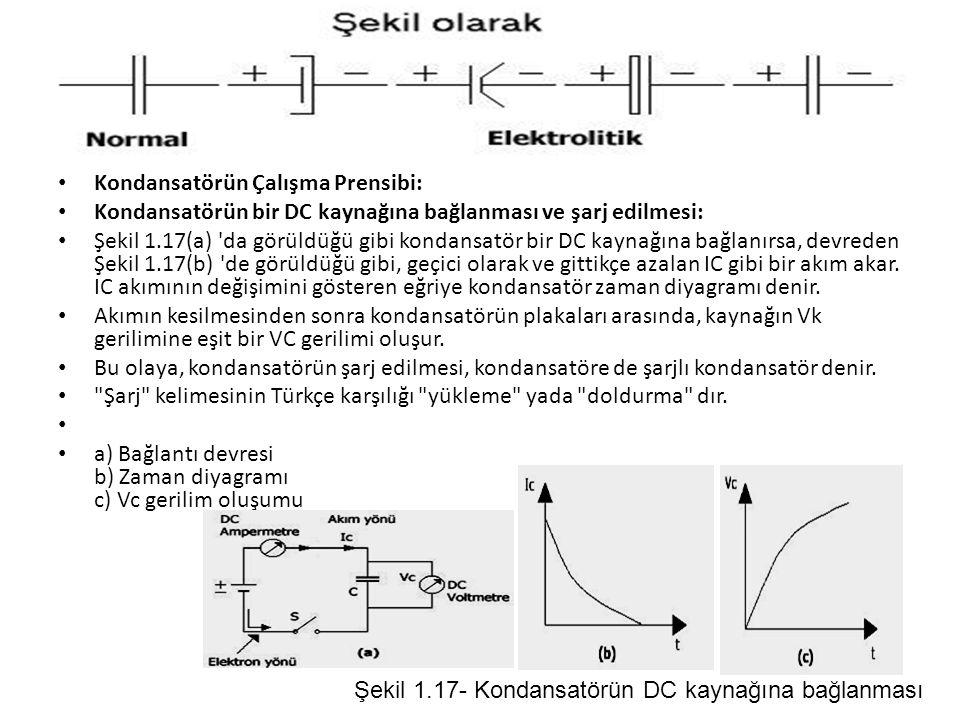 Kondansatörün Çalışma Prensibi: Kondansatörün bir DC kaynağına bağlanması ve şarj edilmesi: Şekil 1.17(a) da görüldüğü gibi kondansatör bir DC kaynağına bağlanırsa, devreden Şekil 1.17(b) de görüldüğü gibi, geçici olarak ve gittikçe azalan IC gibi bir akım akar.