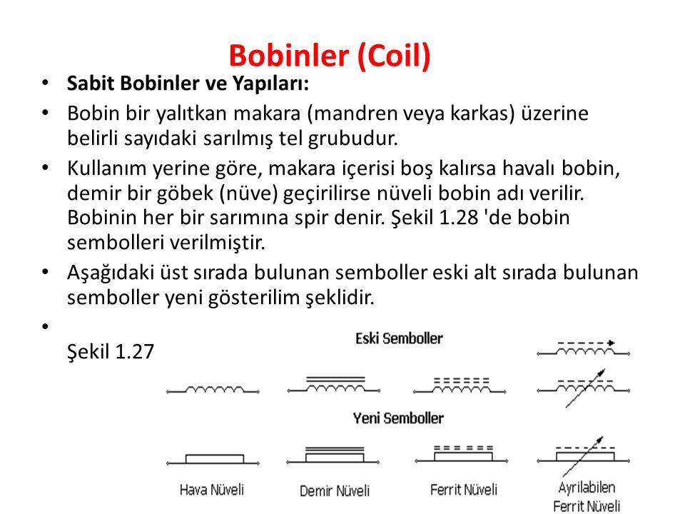 Bobinler (Coil) Sabit Bobinler ve Yapıları: Bobin bir yalıtkan makara (mandren veya karkas) üzerine belirli sayıdaki sarılmış tel grubudur.