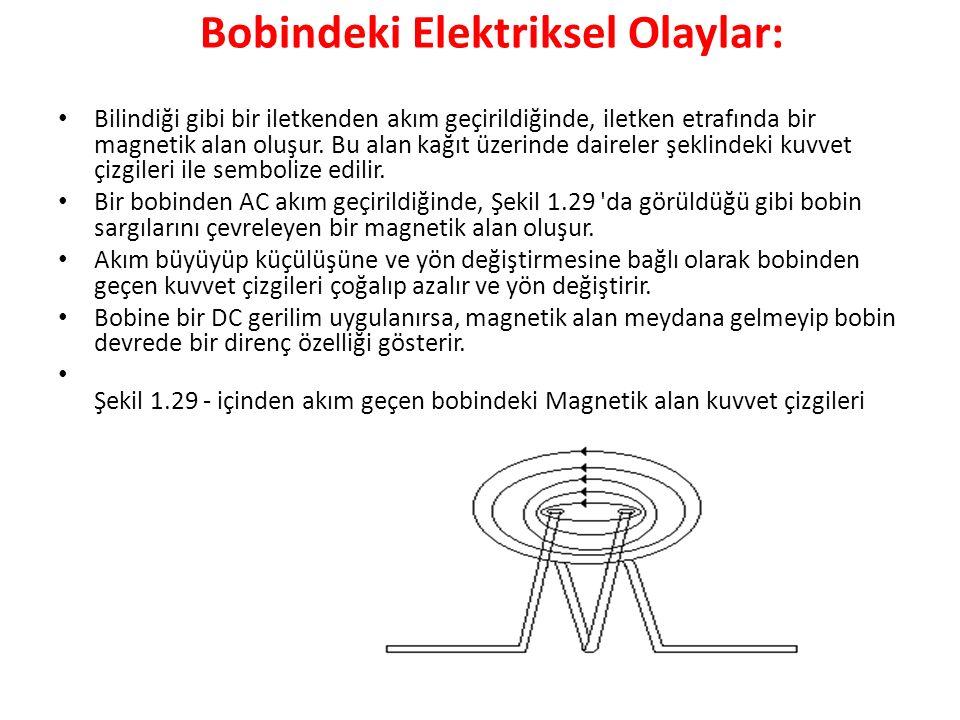 Bobindeki Elektriksel Olaylar: Bilindiği gibi bir iletkenden akım geçirildiğinde, iletken etrafında bir magnetik alan oluşur.