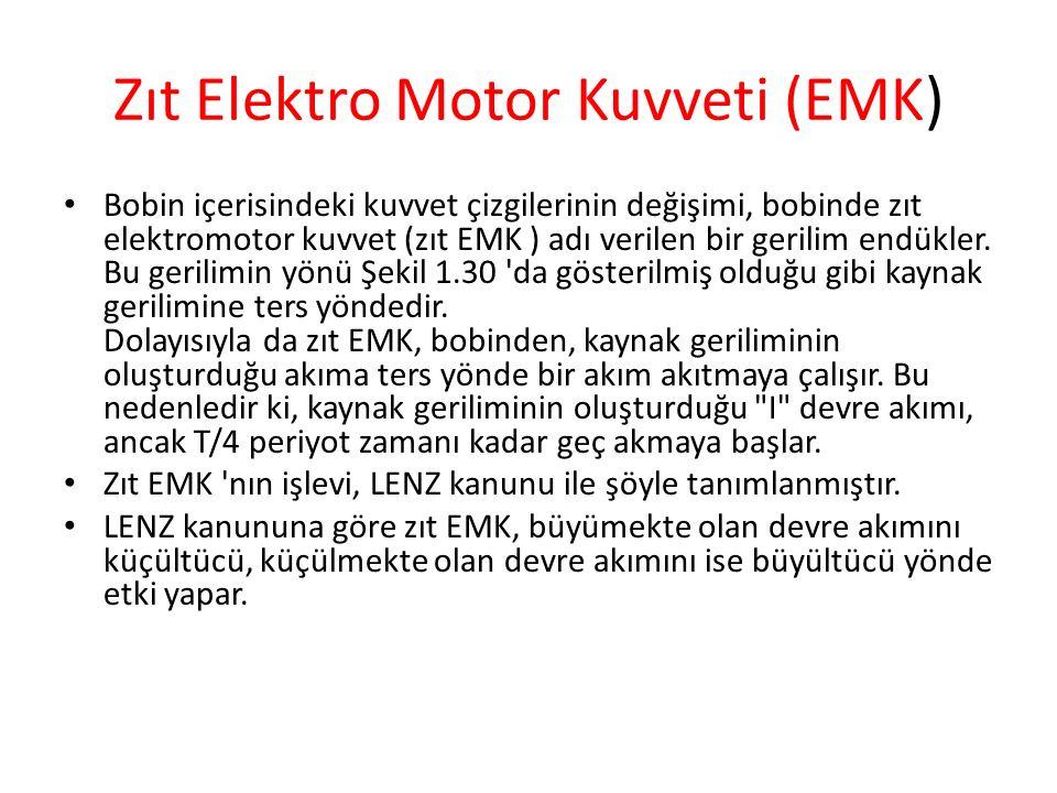 Zıt Elektro Motor Kuvveti (EMK) Bobin içerisindeki kuvvet çizgilerinin değişimi, bobinde zıt elektromotor kuvvet (zıt EMK ) adı verilen bir gerilim endükler.