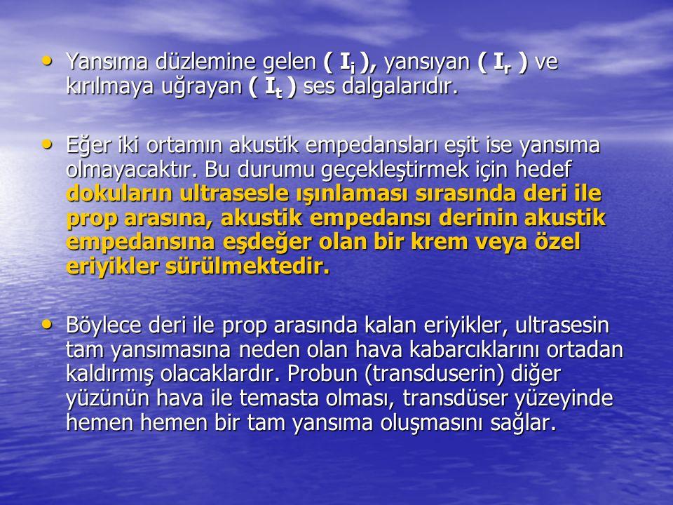 Yansıma düzlemine gelen ( I i ), yansıyan ( I r ) ve kırılmaya uğrayan ( I t ) ses dalgalarıdır. Yansıma düzlemine gelen ( I i ), yansıyan ( I r ) ve