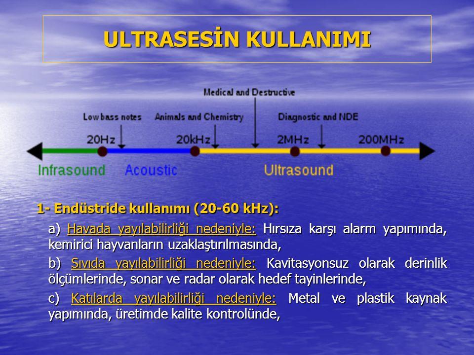 ULTRASESİN KULLANIMI 1- Endüstride kullanımı (20-60 kHz): 1- Endüstride kullanımı (20-60 kHz): a) Havada yayılabilirliği nedeniyle: Hırsıza karşı alar