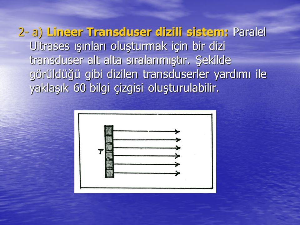 2- a) Lineer Transduser dizili sistem: Paralel Ultrases ışınları oluşturmak için bir dizi transduser alt alta sıralanmıştır. Şekilde görüldüğü gibi di