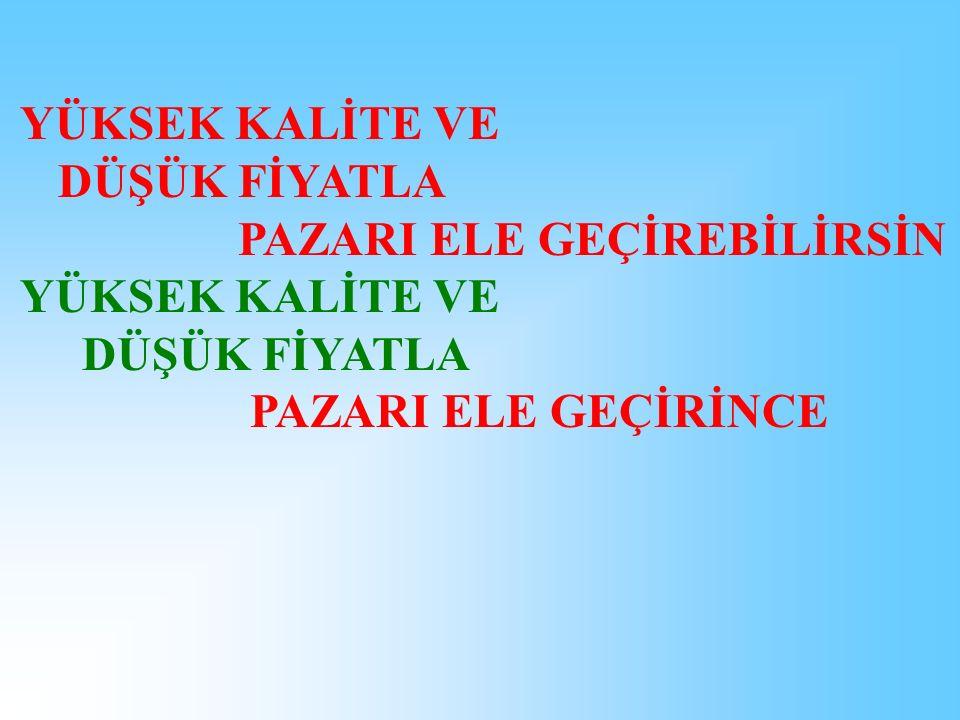 ÜRETKENLİK ARTAR ÜRETKENLİK ARTINCA