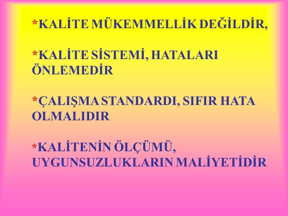KALİTE TARİFLERİ