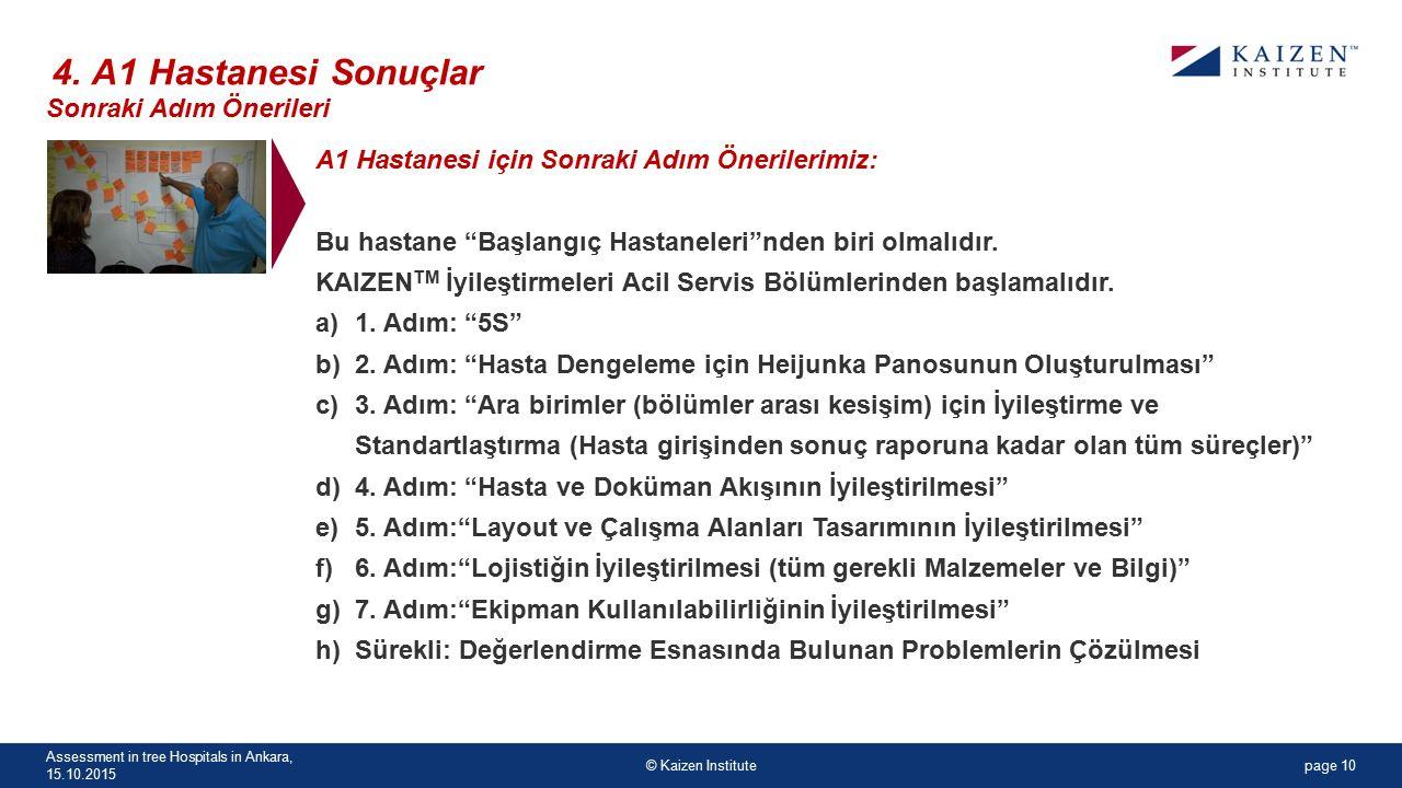 © Kaizen Institute Sonraki Adım Önerileri page 10 Assessment in tree Hospitals in Ankara, 15.10.2015 A1 Hastanesi için Sonraki Adım Önerilerimiz: Bu hastane Başlangıç Hastaneleri nden biri olmalıdır.