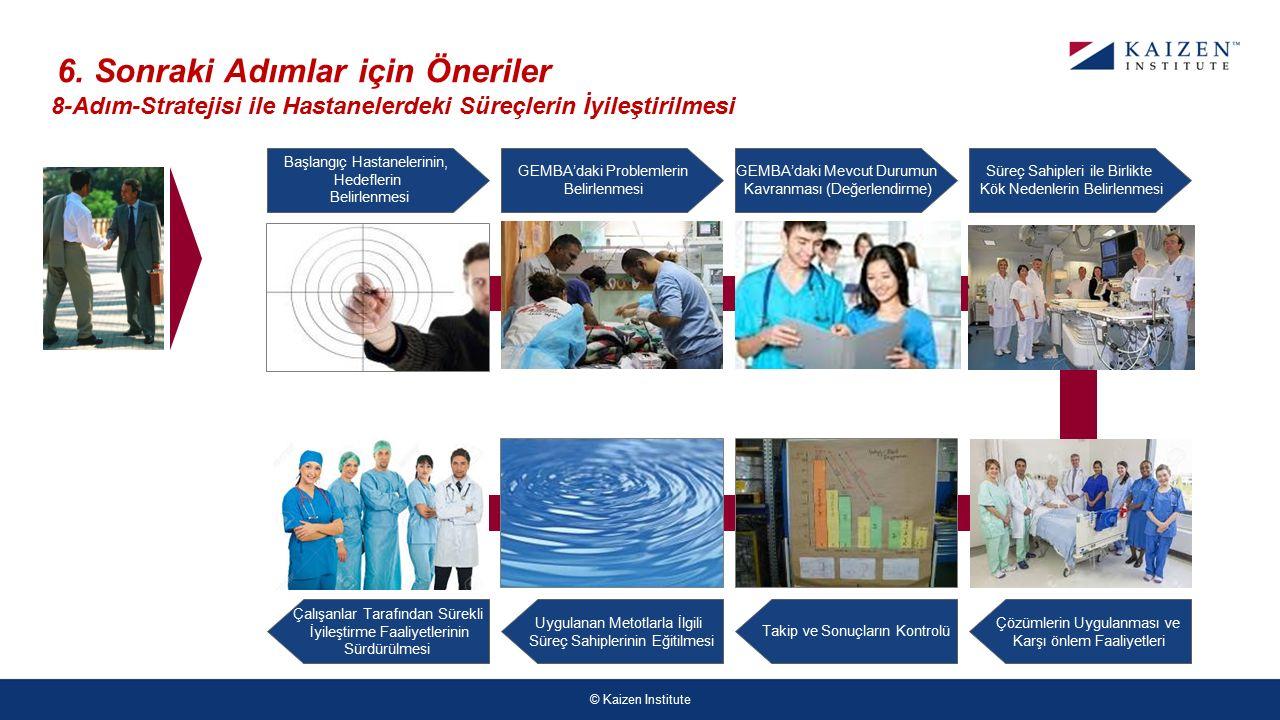 © Kaizen Institute Başlangıç Hastanelerinin, Hedeflerin Belirlenmesi GEMBA'daki Problemlerin Belirlenmesi GEMBA'daki Mevcut Durumun Kavranması (Değerlendirme) Süreç Sahipleri ile Birlikte Kök Nedenlerin Belirlenmesi Uygulanan Metotlarla İlgili Süreç Sahiplerinin Eğitilmesi Çalışanlar Tarafından Sürekli İyileştirme Faaliyetlerinin Sürdürülmesi Takip ve Sonuçların Kontrolü Çözümlerin Uygulanması ve Karşı önlem Faaliyetleri 6.
