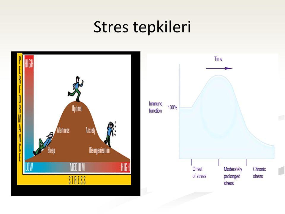Stres tepkileri