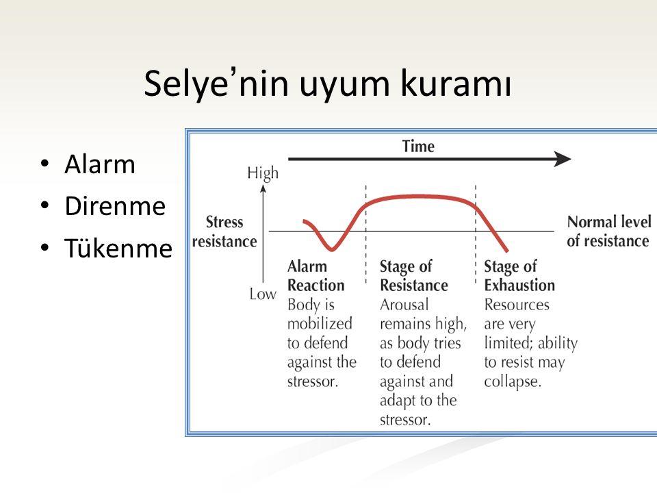 Selye'nin uyum kuramı Alarm Direnme Tükenme