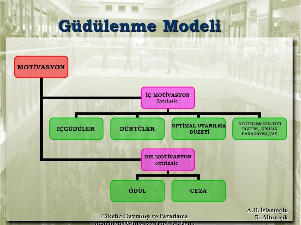 A.H. İslamoğlu R. Altunışık Tüketici Davranışı ve Pazarlama Stratejileri / Global ve Yerel Yaklaşım Erdoğan Koç Güdülenme Modeli MOTİVASYON İÇ MOTİVAS