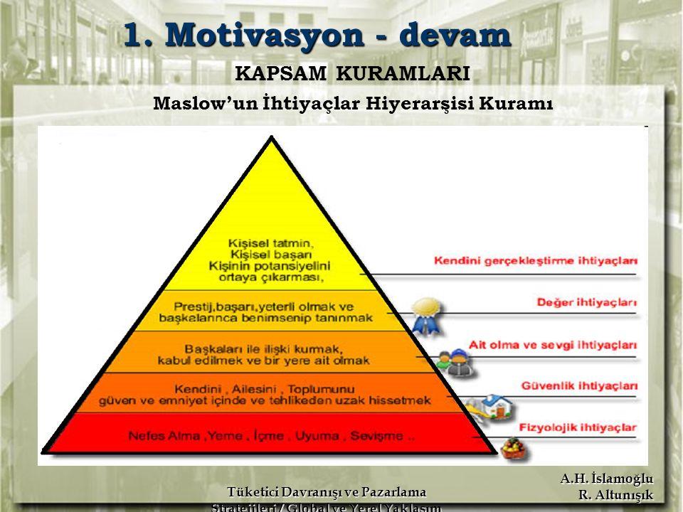 A.H. İslamoğlu R. Altunışık Tüketici Davranışı ve Pazarlama Stratejileri / Global ve Yerel Yaklaşım Erdoğan Koç 1. Motivasyon - devam KAPSAM KURAMLARI