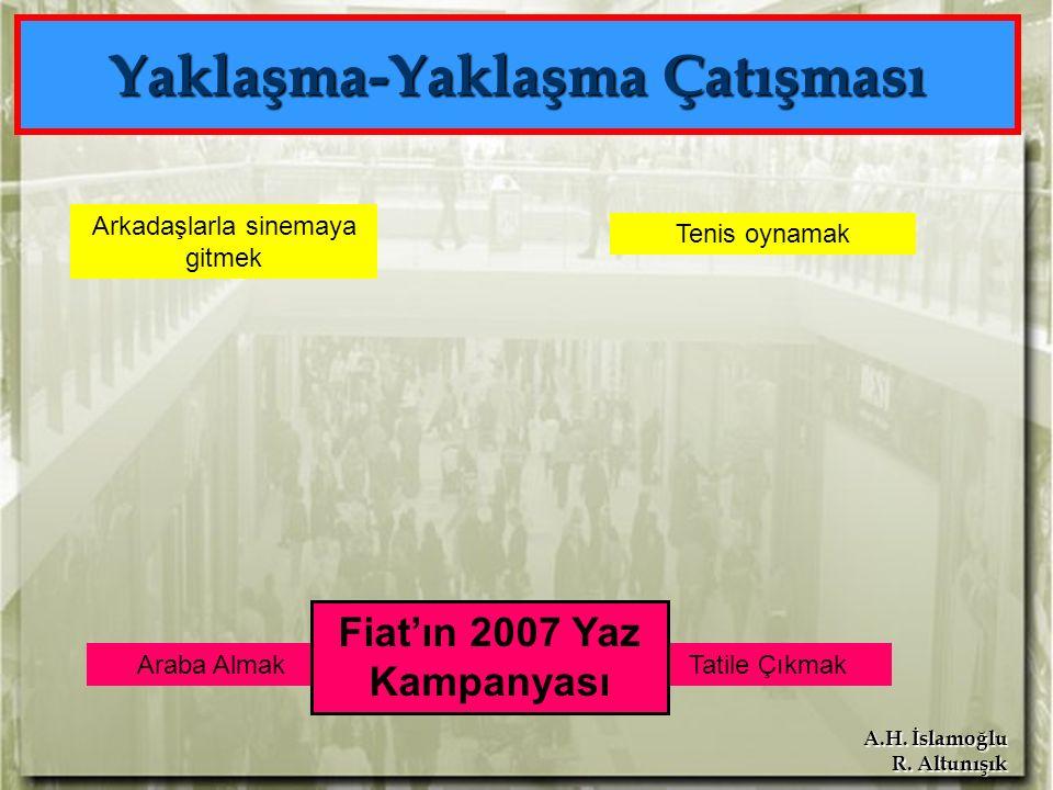 A.H. İslamoğlu R. Altunışık Yaklaşma-Yaklaşma Çatışması Arkadaşlarla sinemaya gitmek Tenis oynamak Araba AlmakTatile Çıkmak Fiat'ın 2007 Yaz Kampanyas