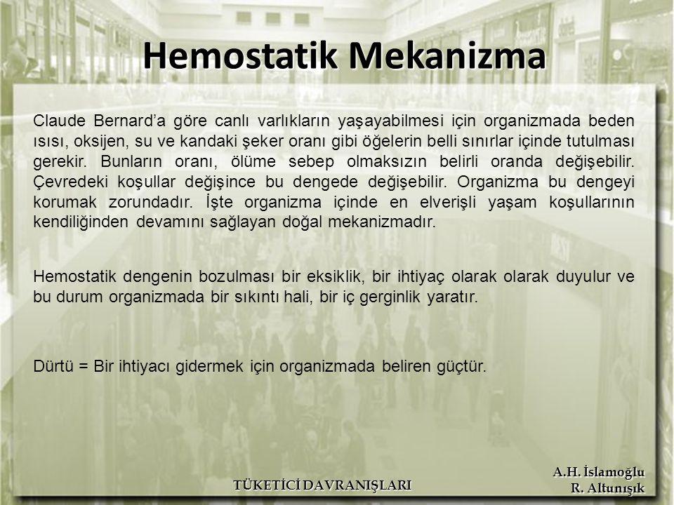 A.H. İslamoğlu R. Altunışık TÜKETİCİ DAVRANIŞLARI Hemostatik Mekanizma Claude Bernard'a göre canlı varlıkların yaşayabilmesi için organizmada beden ıs
