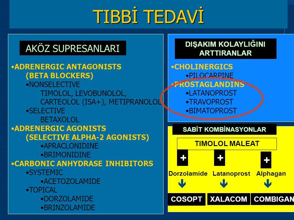 CHOLINERGICS PILOCARPINE PROSTAGLANDINS LATANOPROST TRAVOPROST BIMATOPROST TIBBİ TEDAVİ ADRENERGIC ANTAGONISTS (BETA BLOCKERS) NONSELECTIVE TIMOLOL, LEVOBUNOLOL, CARTEOLOL (ISA+), METIPRANOLOL SELECTIVE BETAXOLOL ADRENERGIC AGONISTS (SELECTIVE ALPHA-2 AGONISTS) APRACLONIDINE BRIMONIDINE CARBONIC ANHYDRASE INHIBITORS SYSTEMIC ACETOZOLAMIDE TOPICAL DORZOLAMIDE BRINZOLAMIDE AKÖZ SUPRESANLARI DIŞAKIM KOLAYLIĞINI ARTTIRANLAR SABİT KOMBİNASYONLAR TIMOLOL MALEAT + DorzolamideLatanoprost +  COSOPT XALACOM + Alphagan COMBIGAN 