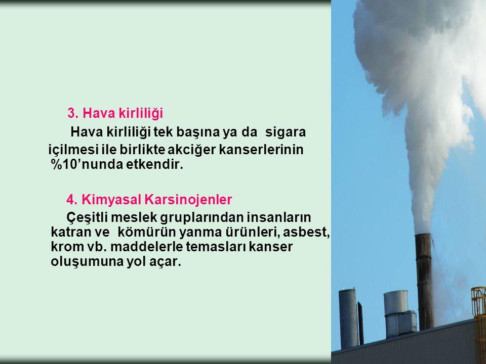 3. Hava kirliliği Hava kirliliği tek başına ya da sigara içilmesi ile birlikte akciğer kanserlerinin %10'nunda etkendir. 4. Kimyasal Karsinojenler Çeş