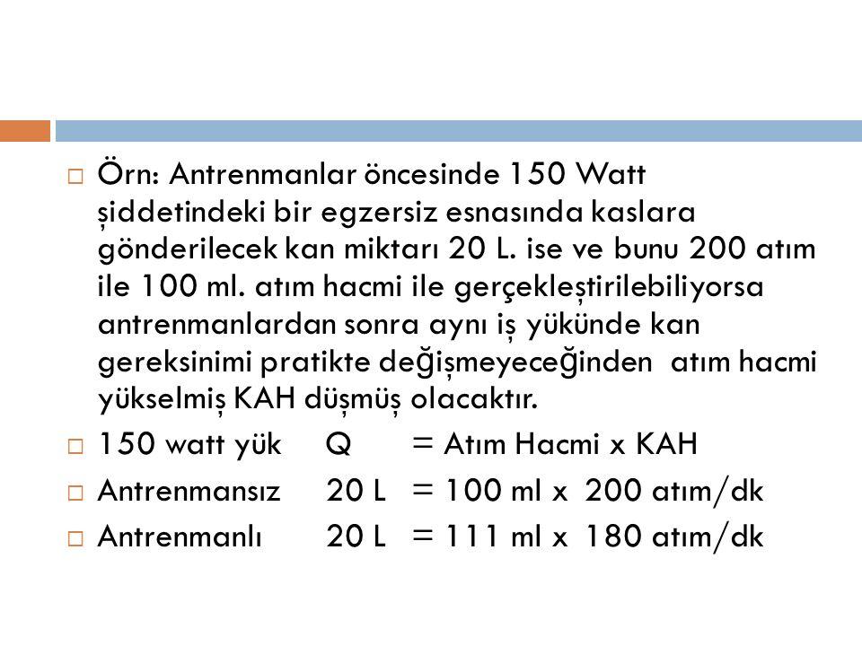  Örn: Antrenmanlar öncesinde 150 Watt şiddetindeki bir egzersiz esnasında kaslara gönderilecek kan miktarı 20 L.