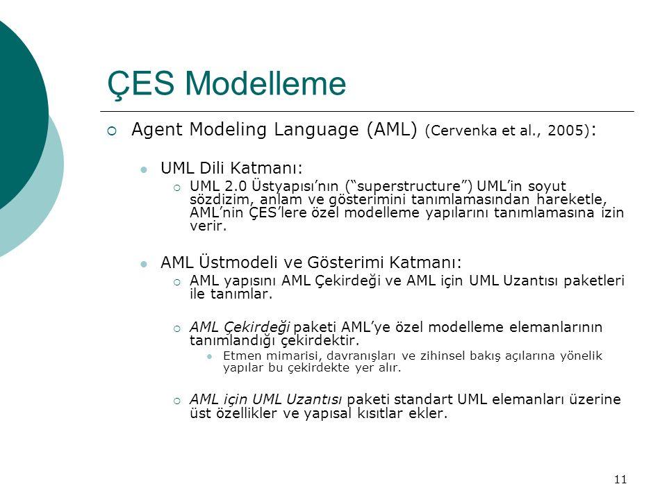 11 ÇES Modelleme  Agent Modeling Language (AML) (Cervenka et al., 2005) : UML Dili Katmanı:  UML 2.0 Üstyapısı'nın ( superstructure ) UML'in soyut sözdizim, anlam ve gösterimini tanımlamasından hareketle, AML'nin ÇES'lere özel modelleme yapılarını tanımlamasına izin verir.