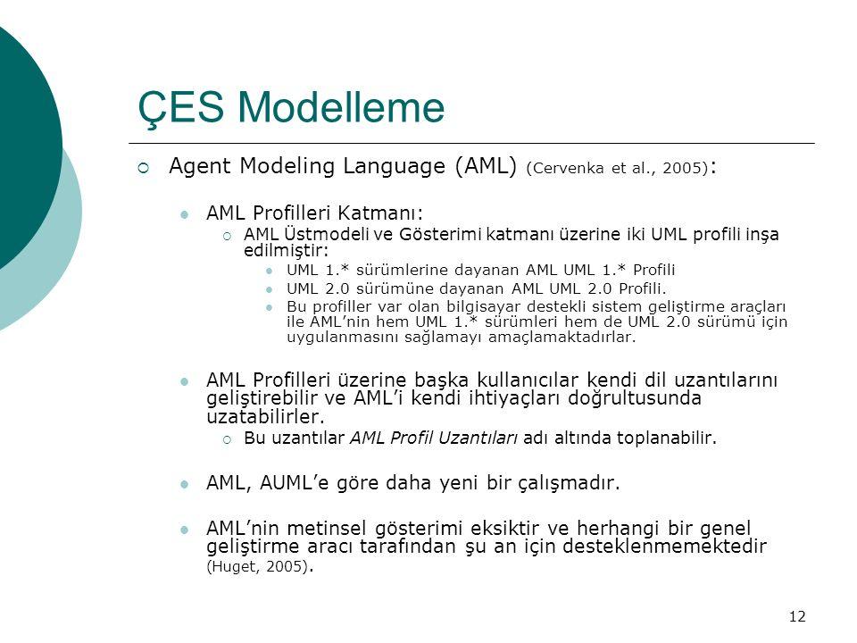 12 ÇES Modelleme  Agent Modeling Language (AML) (Cervenka et al., 2005) : AML Profilleri Katmanı:  AML Üstmodeli ve Gösterimi katmanı üzerine iki UML profili inşa edilmiştir: UML 1.* sürümlerine dayanan AML UML 1.* Profili UML 2.0 sürümüne dayanan AML UML 2.0 Profili.
