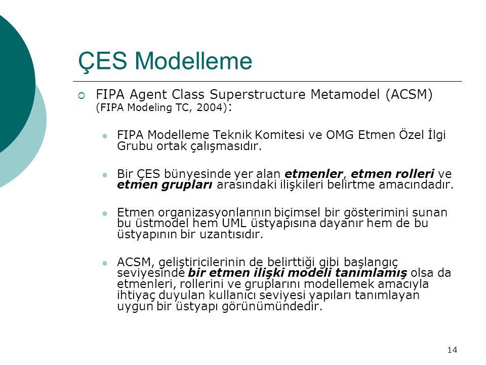 14 ÇES Modelleme  FIPA Agent Class Superstructure Metamodel (ACSM) (FIPA Modeling TC, 2004) : FIPA Modelleme Teknik Komitesi ve OMG Etmen Özel İlgi Grubu ortak çalışmasıdır.