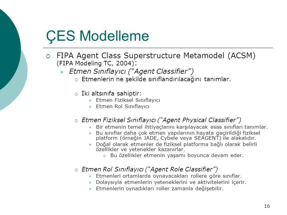 16 ÇES Modelleme  FIPA Agent Class Superstructure Metamodel (ACSM) (FIPA Modeling TC, 2004) : Etmen Sınıflayıcı ( Agent Classifier )  Etmenlerin ne şekilde sınıflandırılacağını tanımlar.