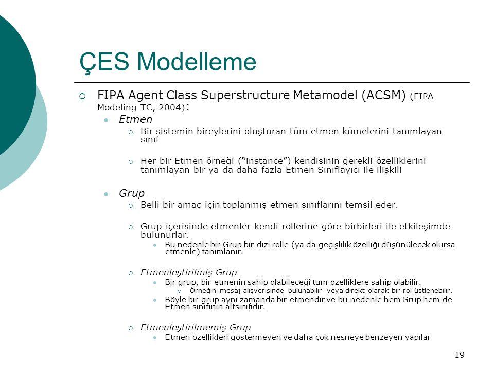 19 ÇES Modelleme  FIPA Agent Class Superstructure Metamodel (ACSM) (FIPA Modeling TC, 2004) : Etmen  Bir sistemin bireylerini oluşturan tüm etmen kümelerini tanımlayan sınıf  Her bir Etmen örneği ( instance ) kendisinin gerekli özelliklerini tanımlayan bir ya da daha fazla Etmen Sınıflayıcı ile ilişkili Grup  Belli bir amaç için toplanmış etmen sınıflarını temsil eder.