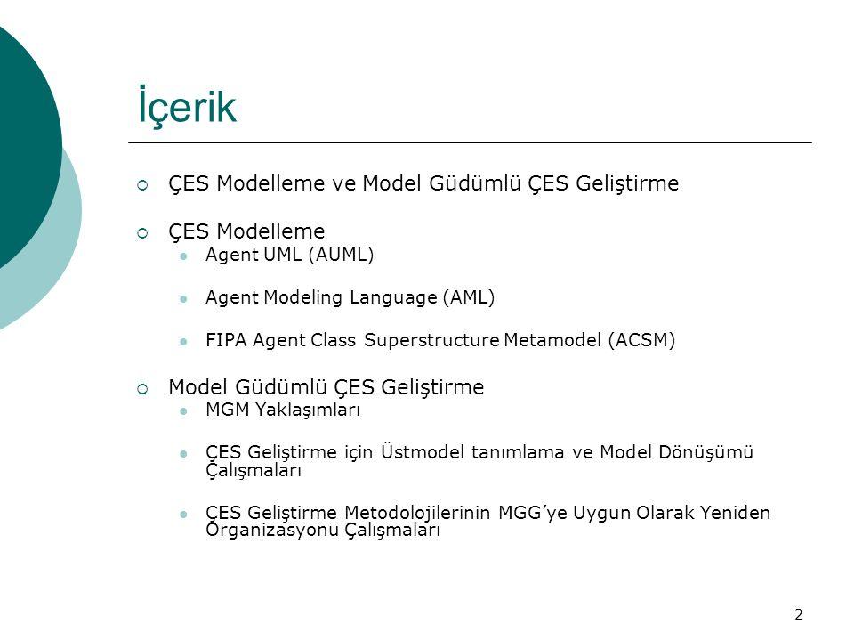 2 İçerik  ÇES Modelleme ve Model Güdümlü ÇES Geliştirme  ÇES Modelleme Agent UML (AUML) Agent Modeling Language (AML) FIPA Agent Class Superstructure Metamodel (ACSM)  Model Güdümlü ÇES Geliştirme MGM Yaklaşımları ÇES Geliştirme için Üstmodel tanımlama ve Model Dönüşümü Çalışmaları ÇES Geliştirme Metodolojilerinin MGG'ye Uygun Olarak Yeniden Organizasyonu Çalışmaları