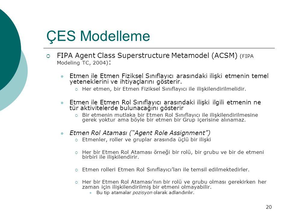 20 ÇES Modelleme  FIPA Agent Class Superstructure Metamodel (ACSM) (FIPA Modeling TC, 2004) : Etmen ile Etmen Fiziksel Sınıflayıcı arasındaki ilişki etmenin temel yeteneklerini ve ihtiyaçlarını gösterir.