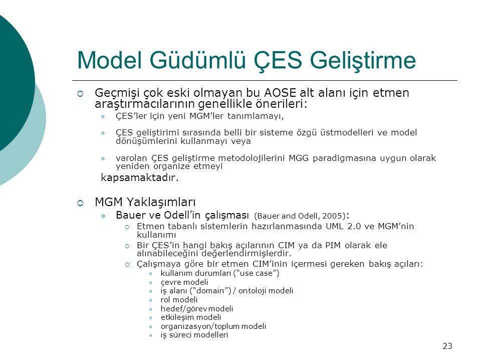 23 Model Güdümlü ÇES Geliştirme  Geçmişi çok eski olmayan bu AOSE alt alanı için etmen araştırmacılarının genellikle önerileri: ÇES'ler için yeni MGM'ler tanımlamayı, ÇES geliştirimi sırasında belli bir sisteme özgü üstmodelleri ve model dönüşümlerini kullanmayı veya varolan ÇES geliştirme metodolojilerini MGG paradigmasına uygun olarak yeniden organize etmeyi kapsamaktadır.