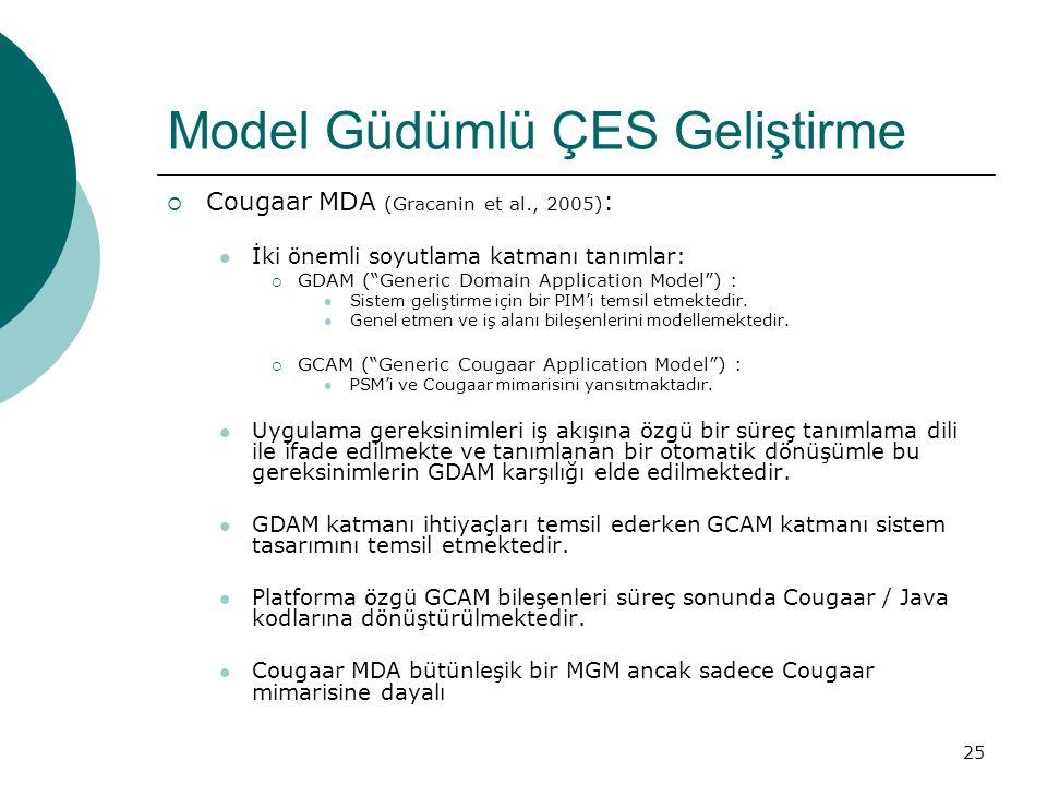 25 Model Güdümlü ÇES Geliştirme  Cougaar MDA (Gracanin et al., 2005) : İki önemli soyutlama katmanı tanımlar:  GDAM ( Generic Domain Application Model ) : Sistem geliştirme için bir PIM'i temsil etmektedir.