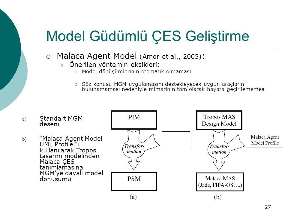 27 Model Güdümlü ÇES Geliştirme  Malaca Agent Model (Amor et al., 2005) : Önerilen yöntemin eksikleri:  Model dönüşümlerinin otomatik olmaması  Söz konusu MGM uygulamasını destekleyecek uygun araçların bulunamaması nedeniyle mimarinin tam olarak hayata geçirilememesi a) Standart MGM deseni b) Malaca Agent Model UML Profile 'ı kullanılarak Tropos tasarım modelinden Malaca ÇES tanımlamasına MGM'ye dayalı model dönüşümü