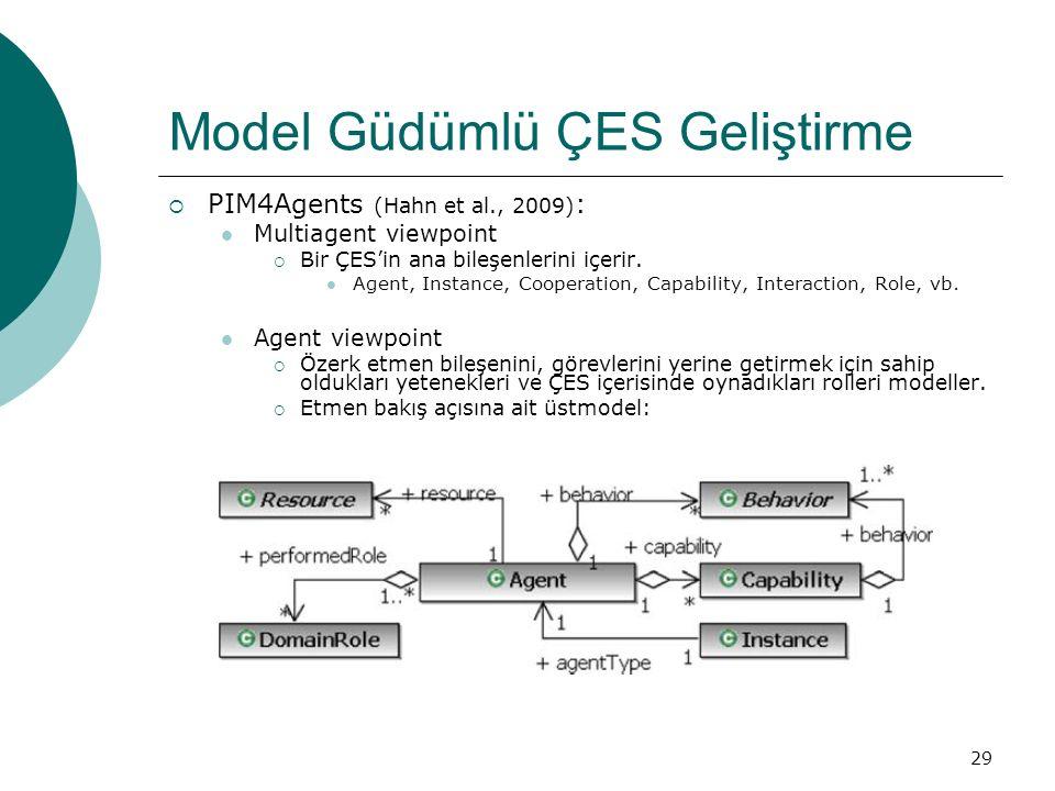 29 Model Güdümlü ÇES Geliştirme  PIM4Agents (Hahn et al., 2009) : Multiagent viewpoint  Bir ÇES'in ana bileşenlerini içerir.