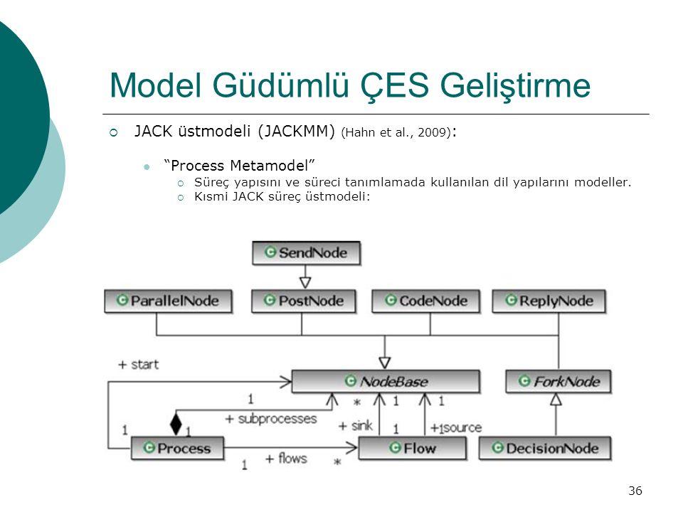 36 Model Güdümlü ÇES Geliştirme  JACK üstmodeli (JACKMM) (Hahn et al., 2009) : Process Metamodel  Süreç yapısını ve süreci tanımlamada kullanılan dil yapılarını modeller.