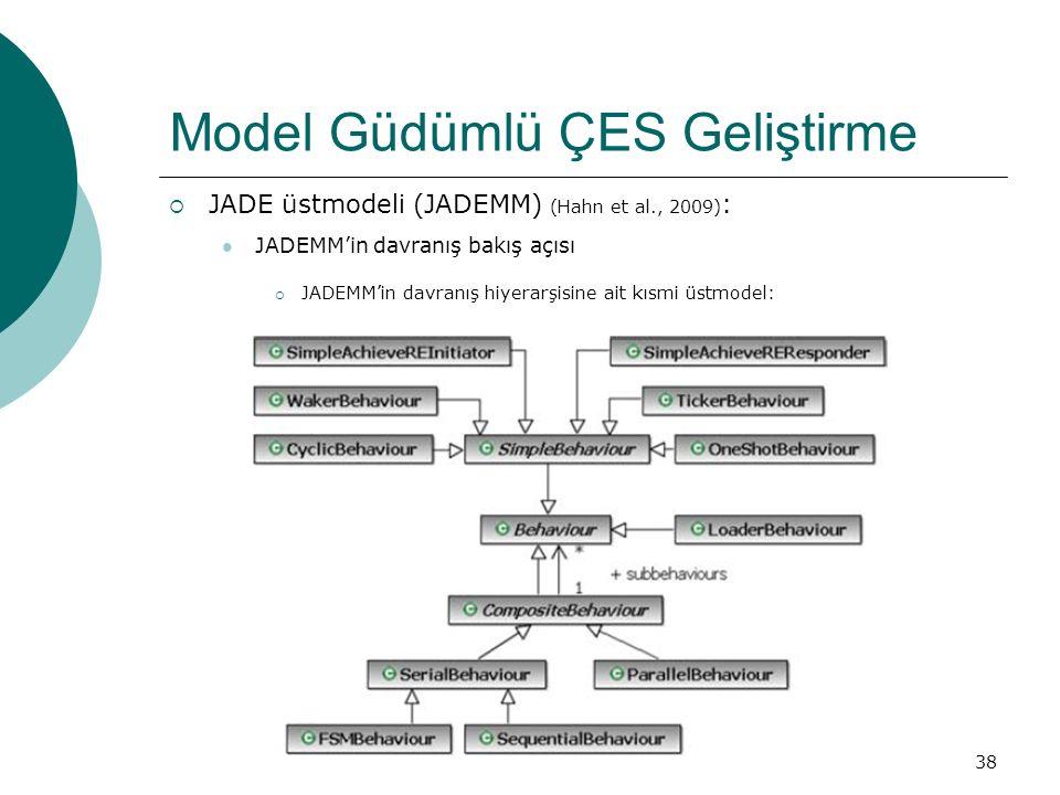 38 Model Güdümlü ÇES Geliştirme  JADE üstmodeli (JADEMM) (Hahn et al., 2009) : JADEMM'in davranış bakış açısı  JADEMM'in davranış hiyerarşisine ait kısmi üstmodel:
