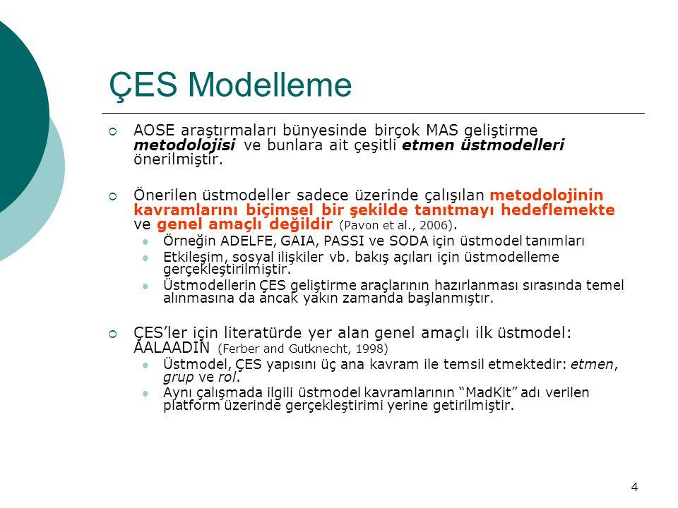 4 ÇES Modelleme  AOSE araştırmaları bünyesinde birçok MAS geliştirme metodolojisi ve bunlara ait çeşitli etmen üstmodelleri önerilmiştir.
