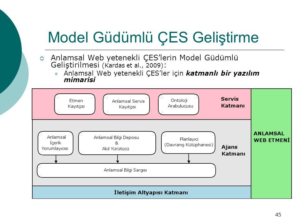 45 Model Güdümlü ÇES Geliştirme  Anlamsal Web yetenekli ÇES'lerin Model Güdümlü Geliştirilmesi (Kardas et al., 2009) : Anlamsal Web yetenekli ÇES'ler için katmanlı bir yazılım mimarisi