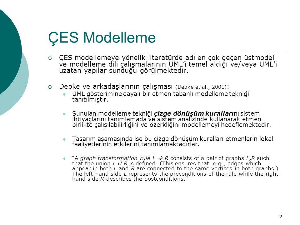 5 ÇES Modelleme  ÇES modellemeye yönelik literatürde adı en çok geçen üstmodel ve modelleme dili çalışmalarının UML'i temel aldığı ve/veya UML'i uzatan yapılar sunduğu görülmektedir.