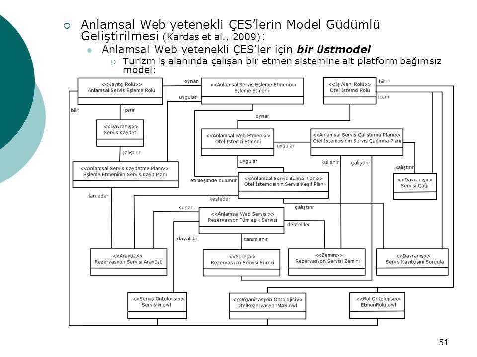 51  Anlamsal Web yetenekli ÇES'lerin Model Güdümlü Geliştirilmesi (Kardas et al., 2009) : Anlamsal Web yetenekli ÇES'ler için bir üstmodel  Turizm iş alanında çalışan bir etmen sistemine ait platform bağımsız model: