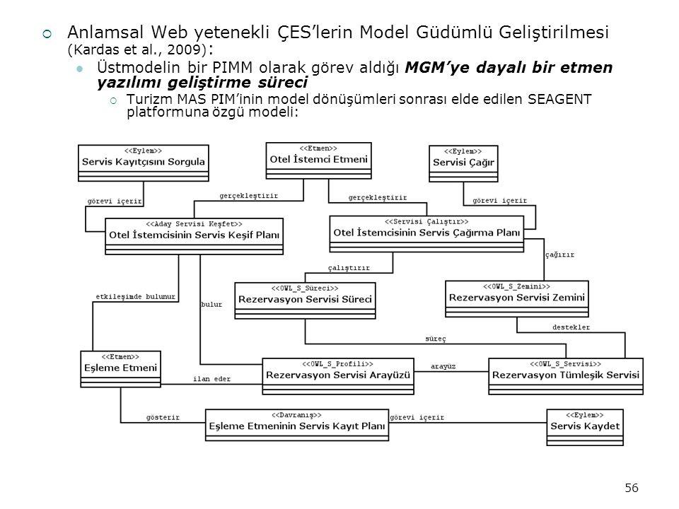 56  Anlamsal Web yetenekli ÇES'lerin Model Güdümlü Geliştirilmesi (Kardas et al., 2009) : Üstmodelin bir PIMM olarak görev aldığı MGM'ye dayalı bir etmen yazılımı geliştirme süreci  Turizm MAS PIM'inin model dönüşümleri sonrası elde edilen SEAGENT platformuna özgü modeli: