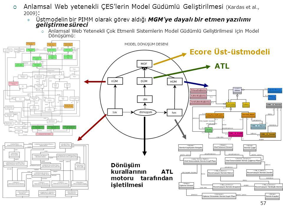 Ecore Üst-üstmodeli ATL Dönüşüm kurallarının ATL motoru tarafından işletilmesi 57  Anlamsal Web yetenekli ÇES'lerin Model Güdümlü Geliştirilmesi (Kardas et al., 2009) : Üstmodelin bir PIMM olarak görev aldığı MGM'ye dayalı bir etmen yazılımı geliştirme süreci  Anlamsal Web Yetenekli Çok Etmenli Sistemlerin Model Güdümlü Geliştirilmesi için Model Dönüşümü: