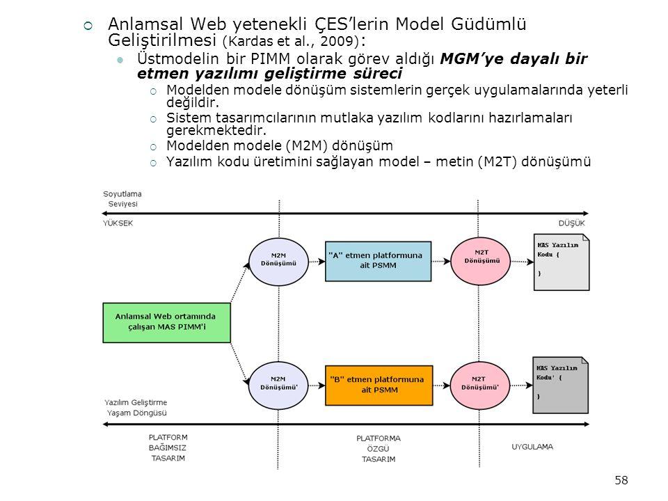 58  Anlamsal Web yetenekli ÇES'lerin Model Güdümlü Geliştirilmesi (Kardas et al., 2009) : Üstmodelin bir PIMM olarak görev aldığı MGM'ye dayalı bir etmen yazılımı geliştirme süreci  Modelden modele dönüşüm sistemlerin gerçek uygulamalarında yeterli değildir.